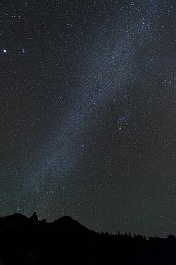 Milky way, La Palma Island, Spain