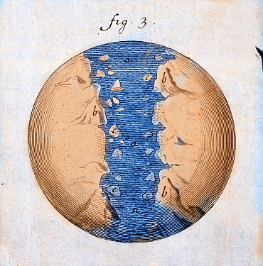 Illustration with later hand colouring from Thomas Burnet's 'The Sacred Theory of the Earth' 1684 In it he postulates how the 'perfect' featureless earth of the creation is transformed by waters unlea...  -  Paul D Stewart/ npl